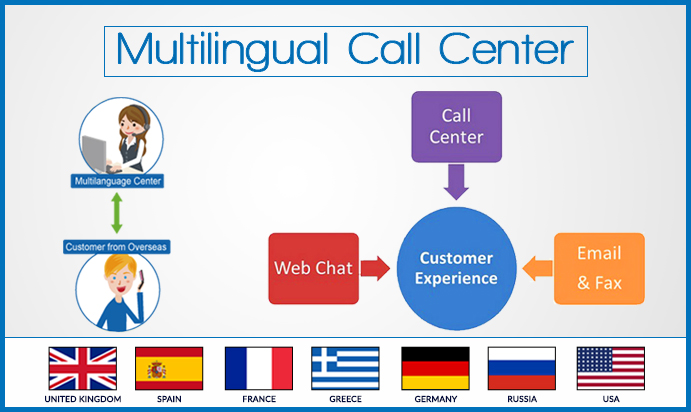 Top 5 Important Factors of Multilingual Call Center Can Help Your Business